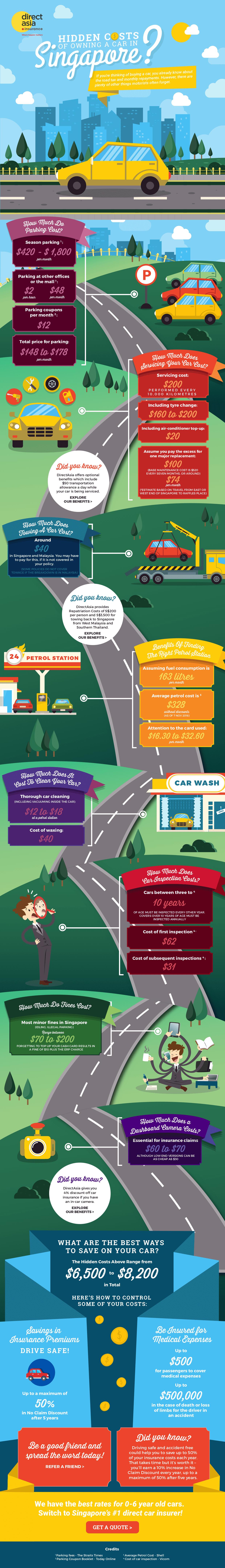DirectAsia infographic